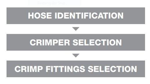 crimper setup flowchart